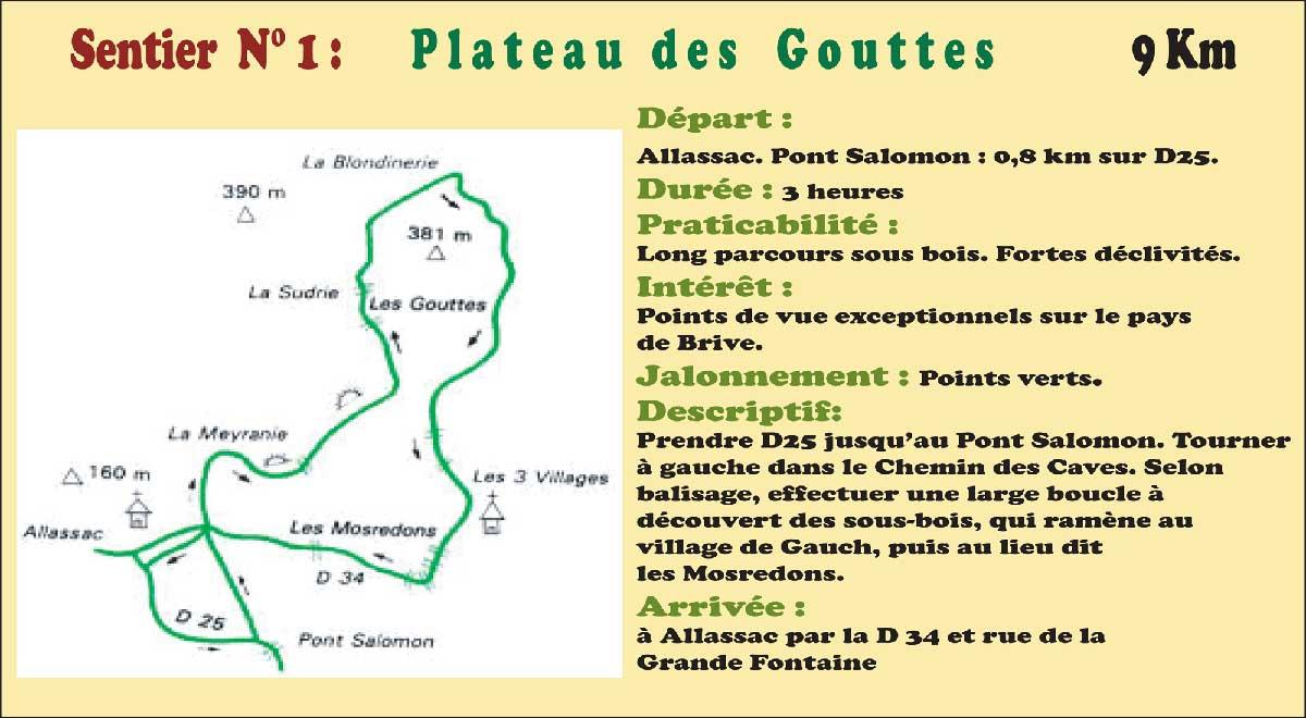 Activités - Sentiers pédestres - Sentier n°1